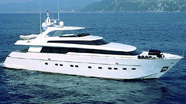 San Lorenzo Yachts